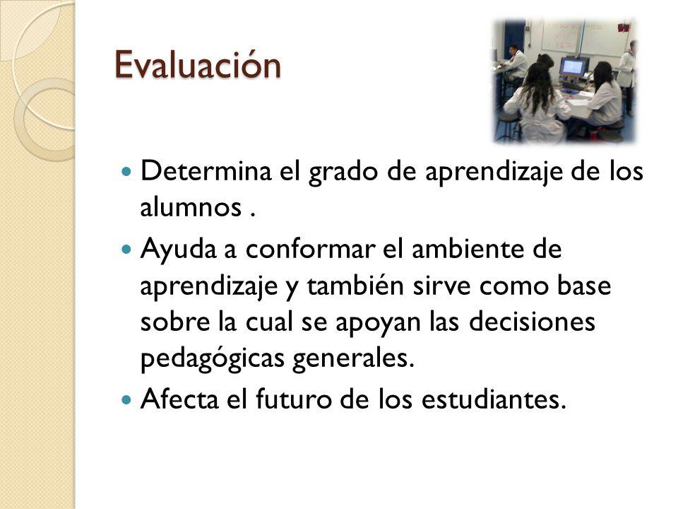 Evaluación Determina el grado de aprendizaje de los alumnos .