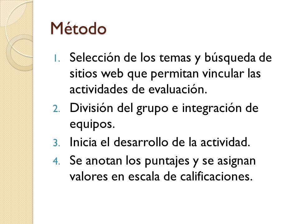 Método Selección de los temas y búsqueda de sitios web que permitan vincular las actividades de evaluación.