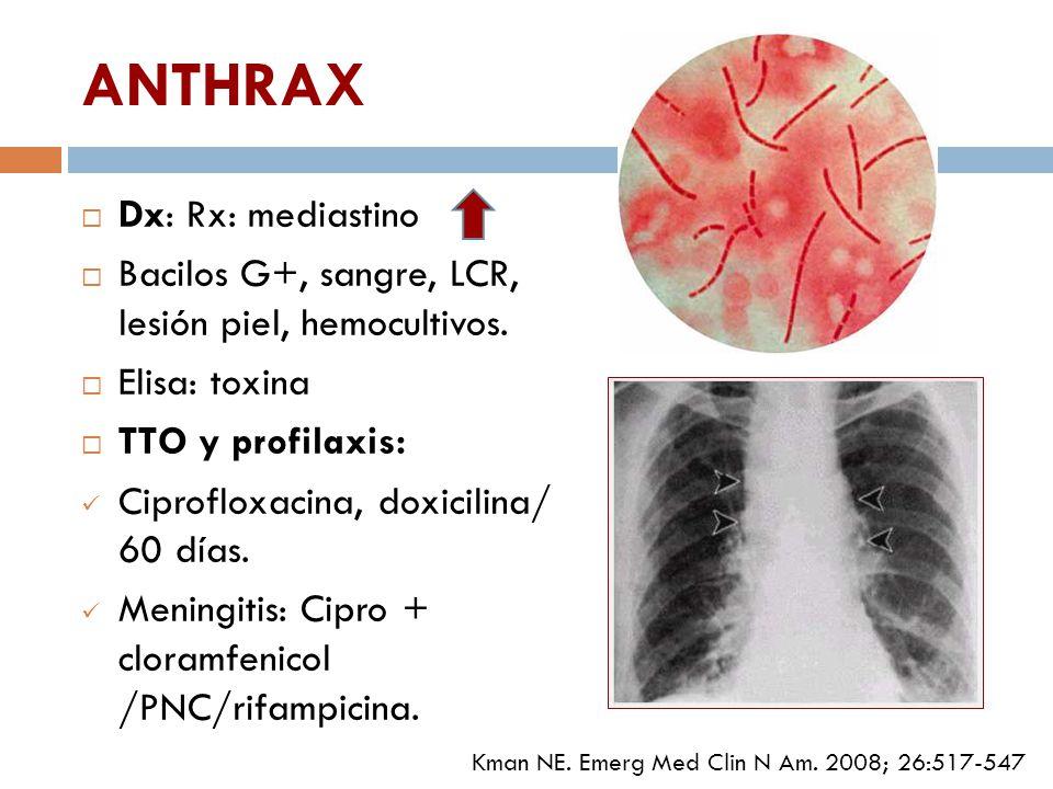 ANTHRAX Dx: Rx: mediastino