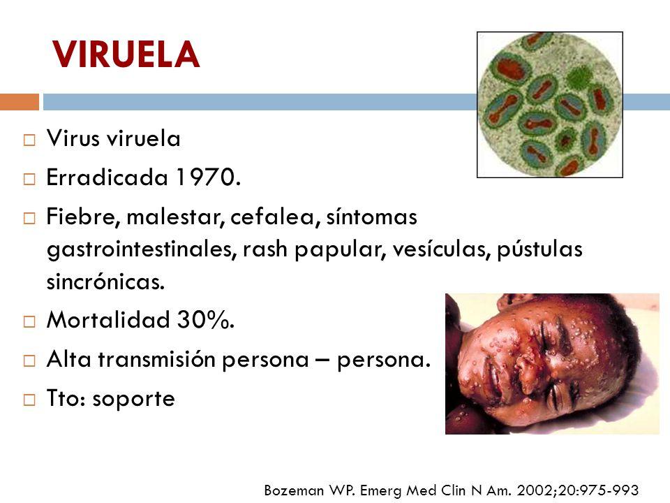 VIRUELA Virus viruela Erradicada 1970.