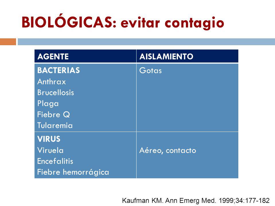 BIOLÓGICAS: evitar contagio