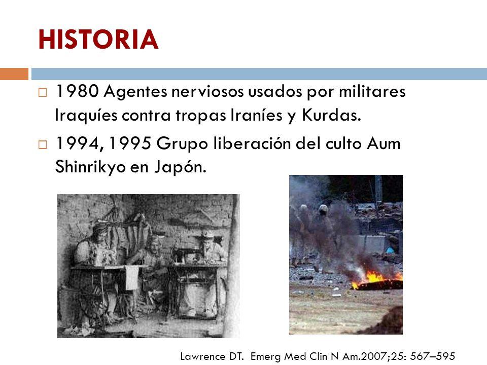 HISTORIA 1980 Agentes nerviosos usados por militares Iraquíes contra tropas Iraníes y Kurdas.