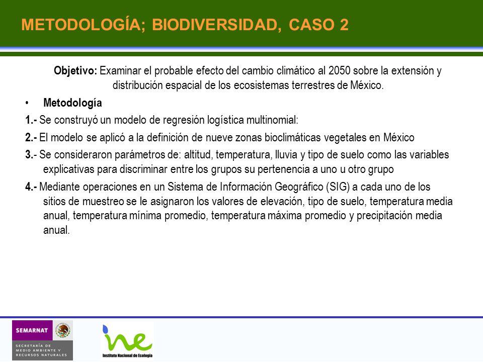 METODOLOGÍA; BIODIVERSIDAD, CASO 2