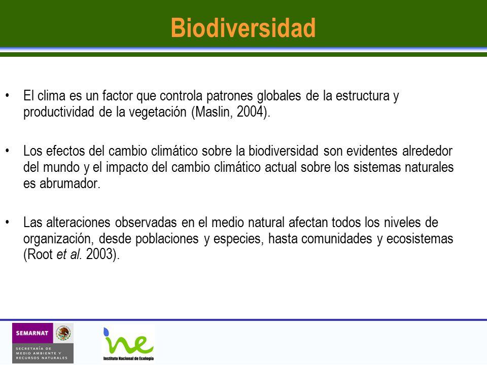 Biodiversidad El clima es un factor que controla patrones globales de la estructura y productividad de la vegetación (Maslin, 2004).
