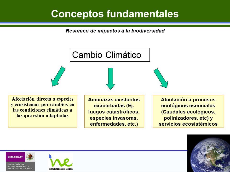 Conceptos fundamentales Resumen de impactos a la biodiversidad