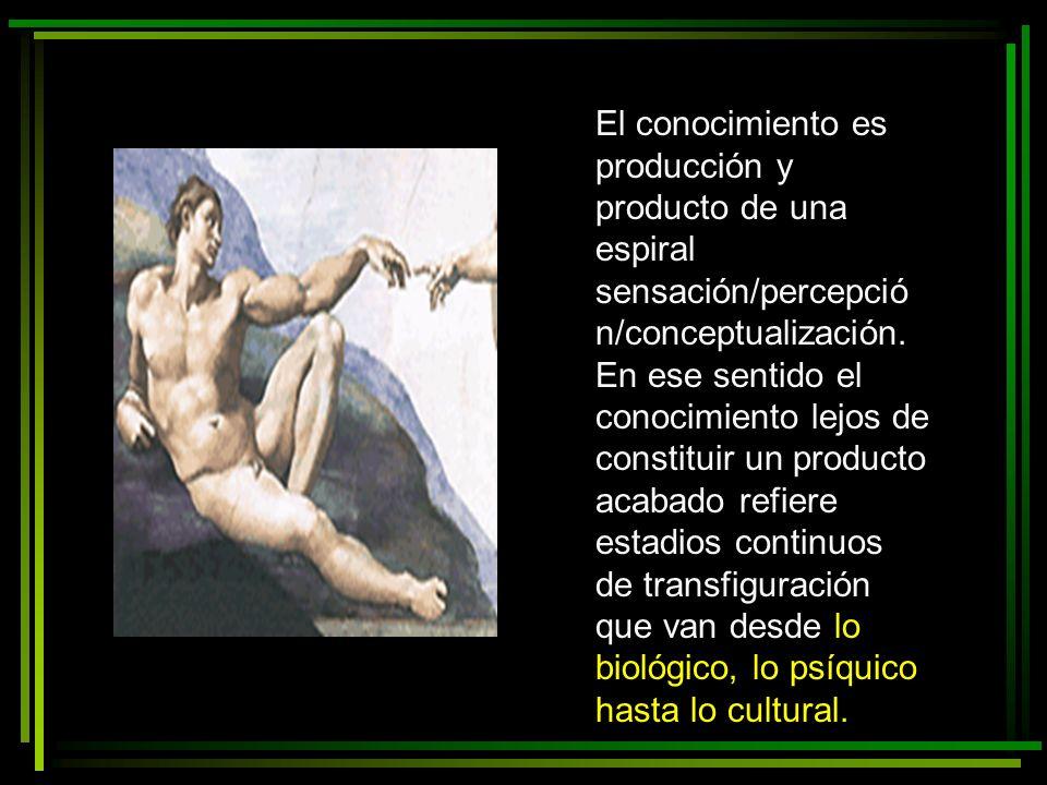 El conocimiento es producción y producto de una espiral sensación/percepción/conceptualización.En ese sentido el conocimiento lejos de constituir un producto acabado refiere estadios continuos de transfiguración que van desde lo biológico, lo psíquico hasta lo cultural.