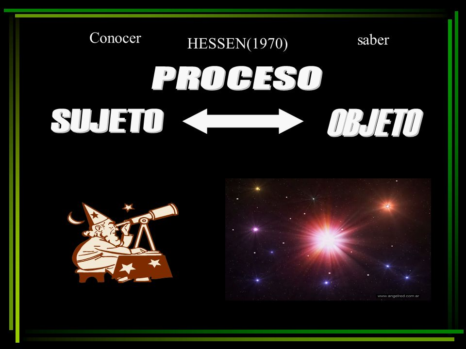 Conocer saber HESSEN(1970) PROCESO SUJETO OBJETO