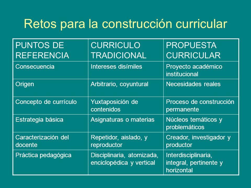 Retos para la construcción curricular
