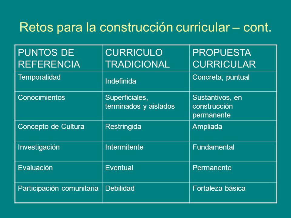Retos para la construcción curricular – cont.