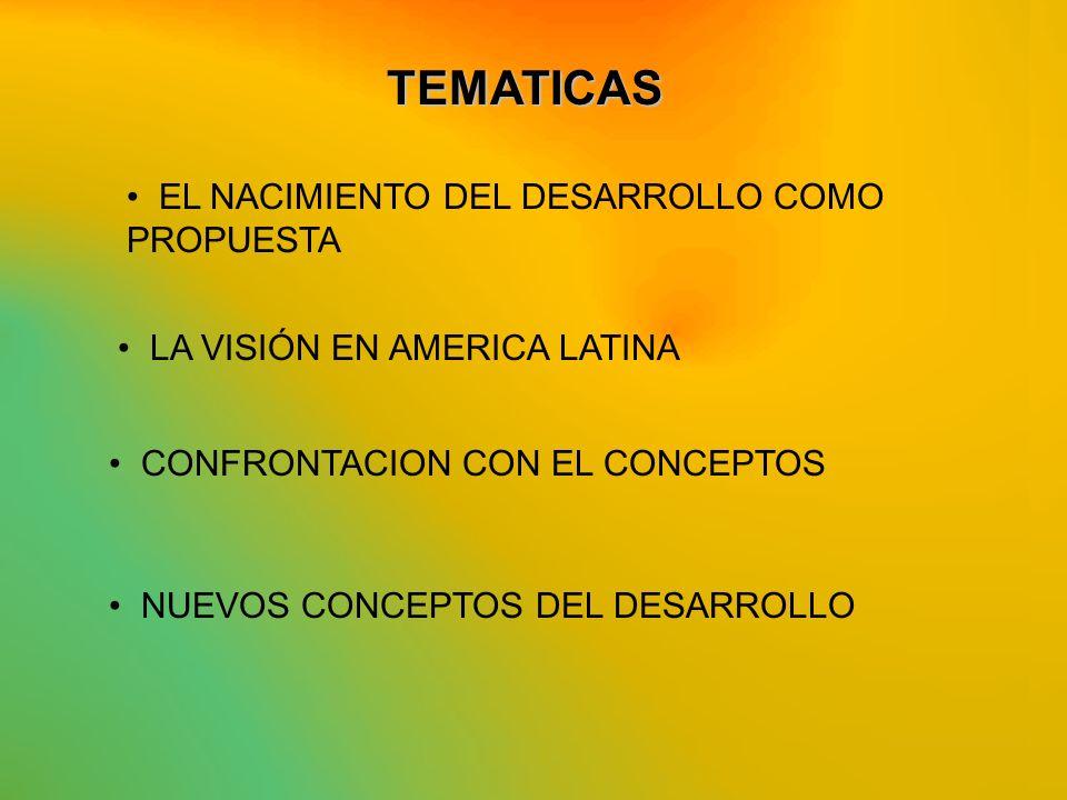 TEMATICAS EL NACIMIENTO DEL DESARROLLO COMO PROPUESTA