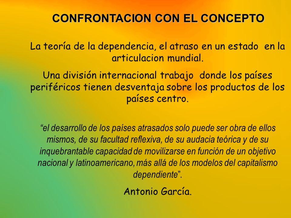 CONFRONTACION CON EL CONCEPTO
