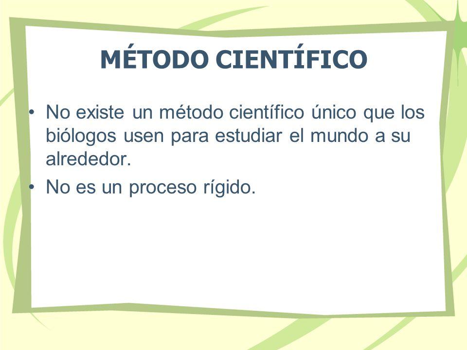 MÉTODO CIENTÍFICO No existe un método científico único que los biólogos usen para estudiar el mundo a su alrededor.