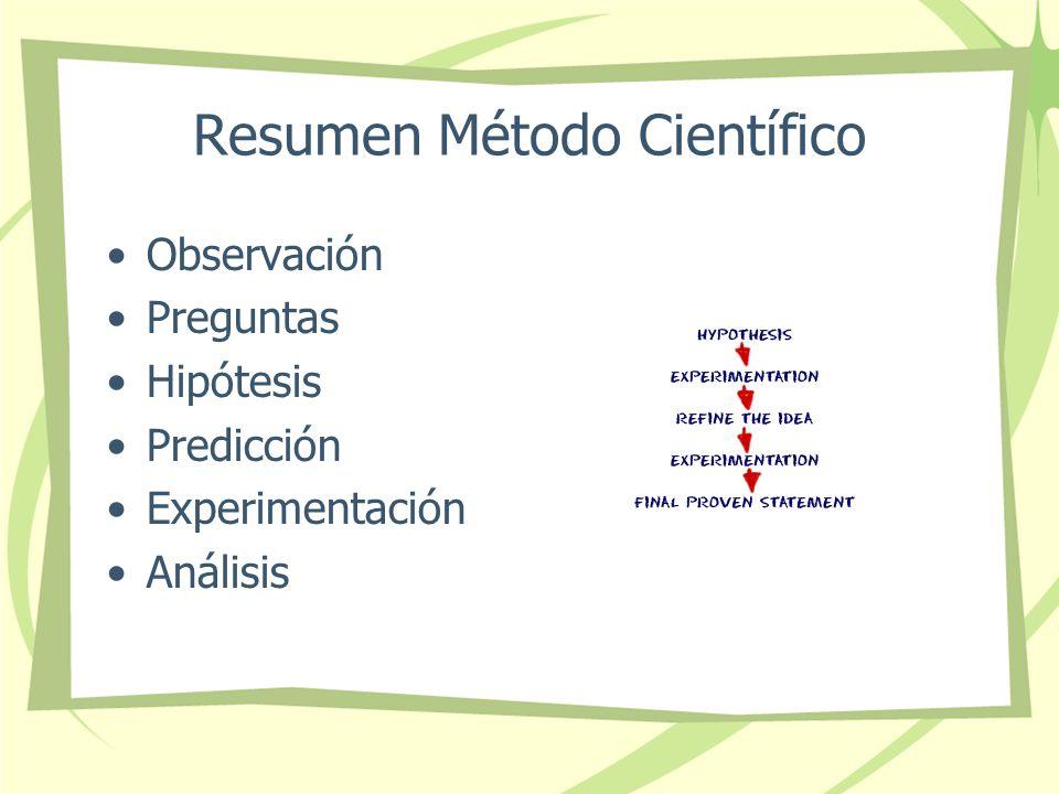 Resumen Método Científico