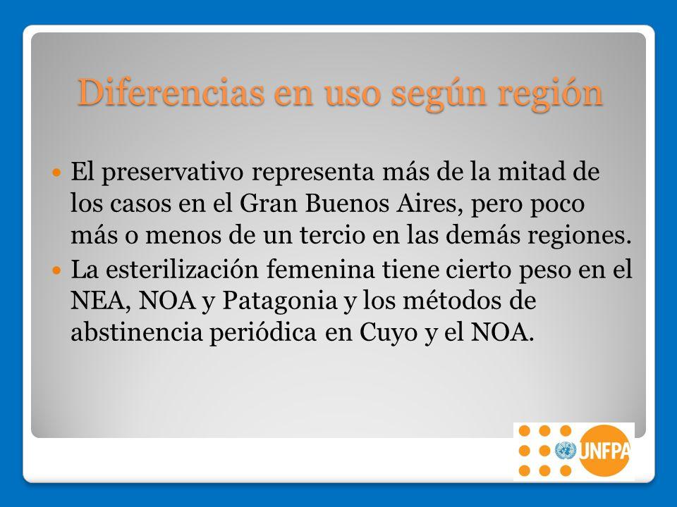 Diferencias en uso según región