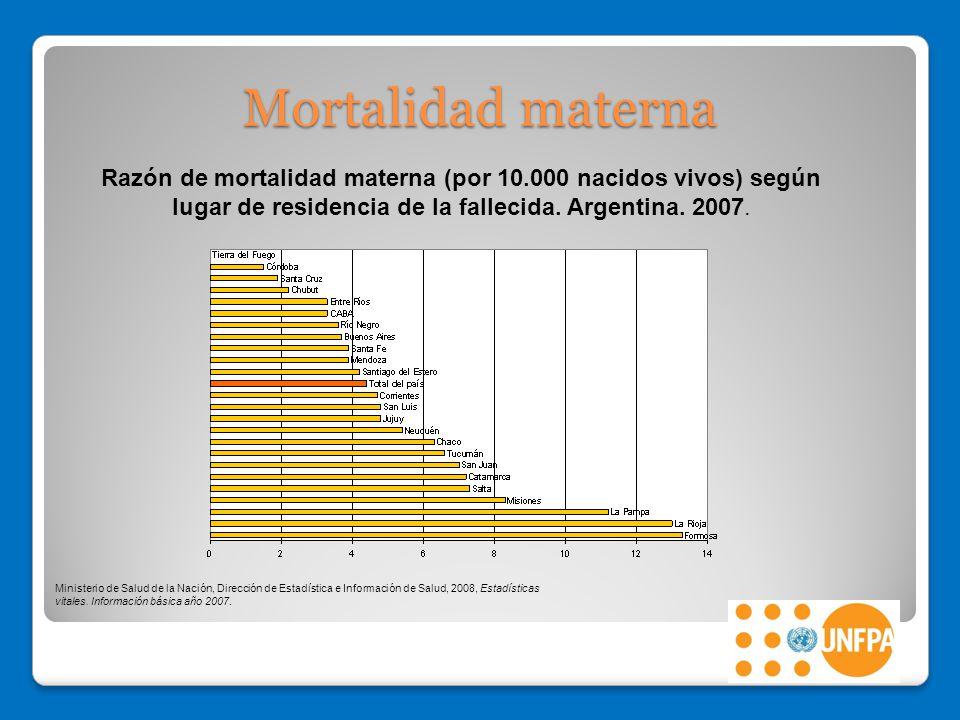 Mortalidad materna Razón de mortalidad materna (por 10.000 nacidos vivos) según lugar de residencia de la fallecida. Argentina. 2007.