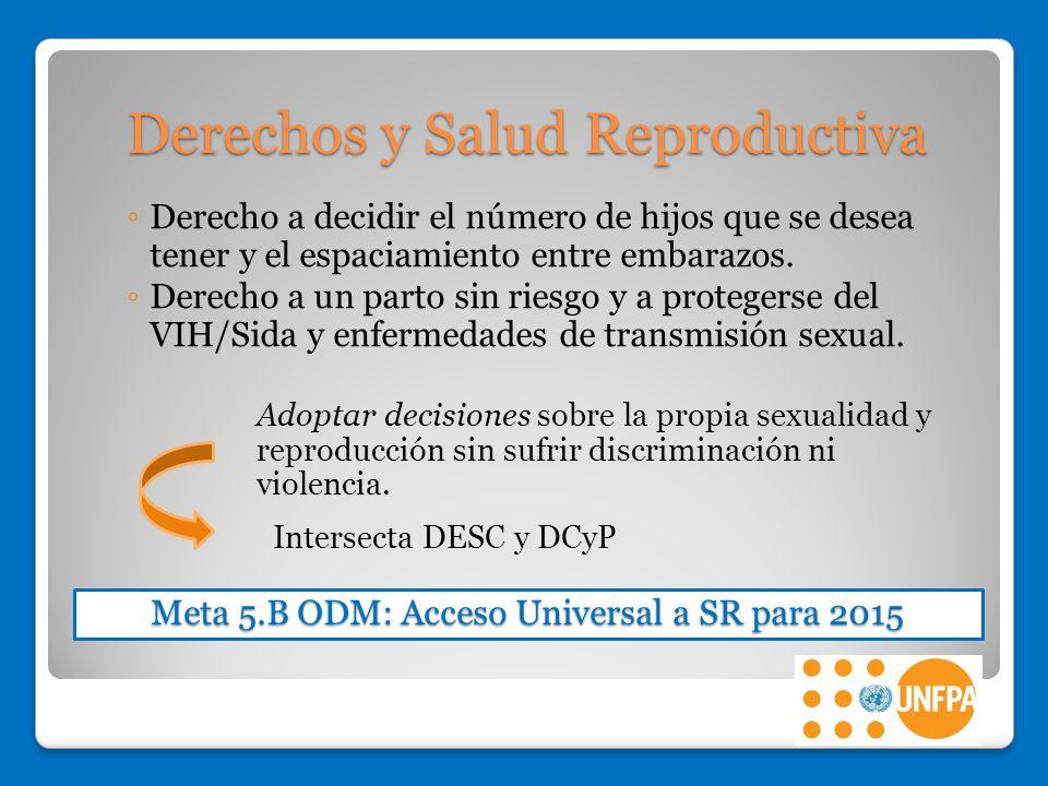 Derechos y Salud Reproductiva