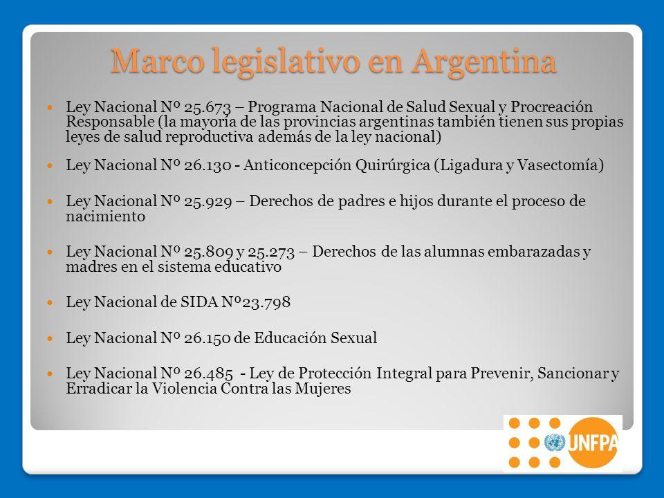 Marco legislativo en Argentina