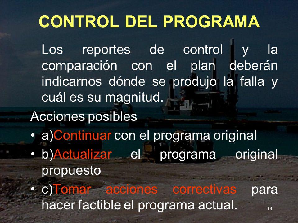 CONTROL DEL PROGRAMA Los reportes de control y la comparación con el plan deberán indicarnos dónde se produjo la falla y cuál es su magnitud.