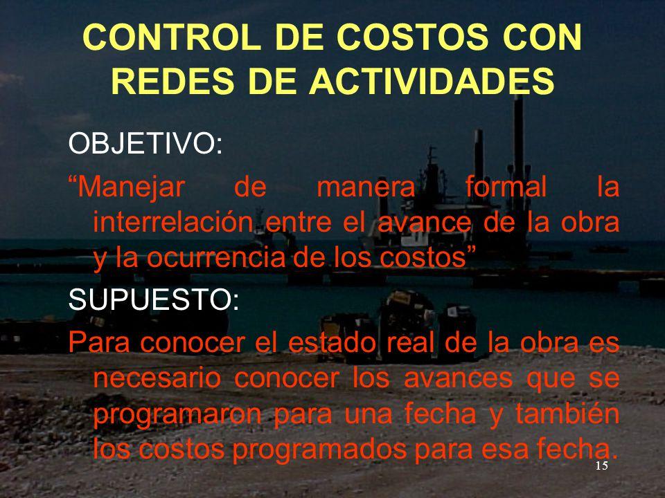 CONTROL DE COSTOS CON REDES DE ACTIVIDADES