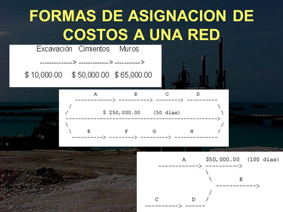 FORMAS DE ASIGNACION DE COSTOS A UNA RED