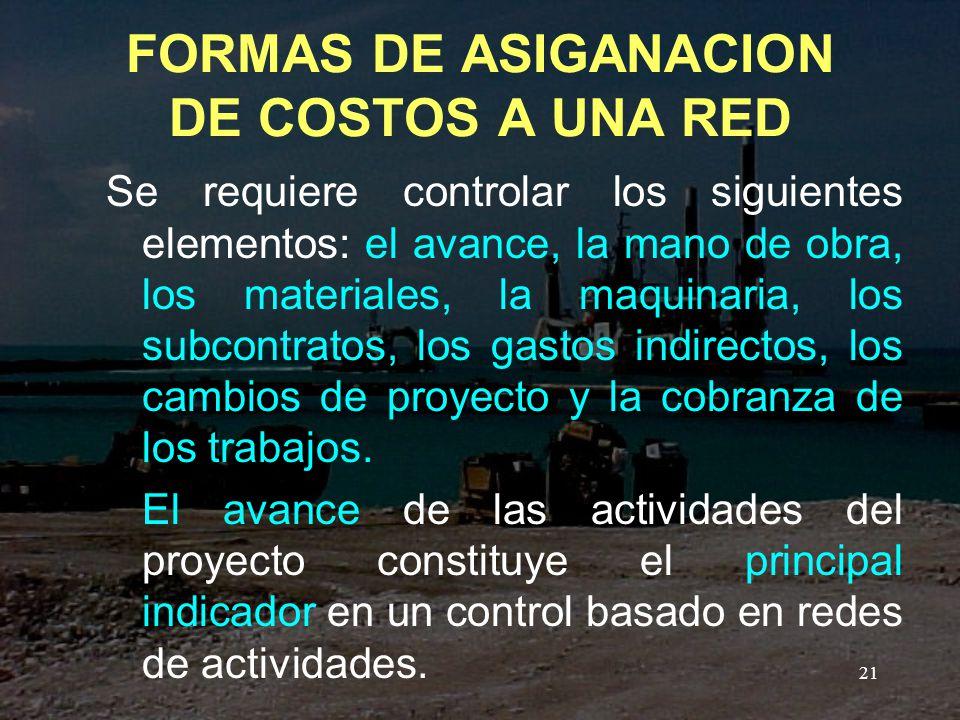 FORMAS DE ASIGANACION DE COSTOS A UNA RED