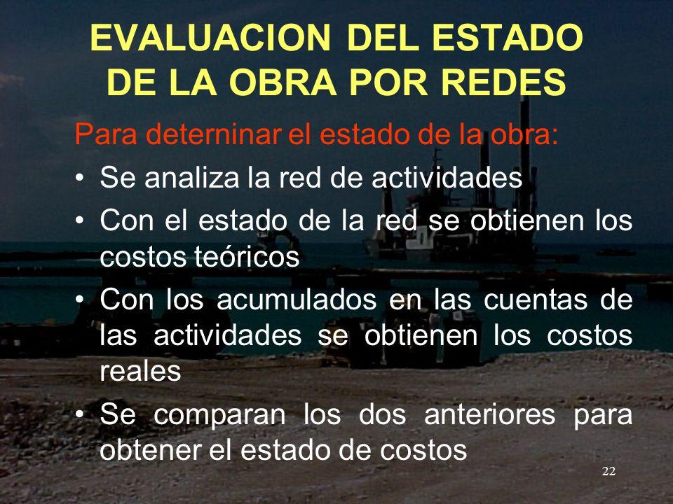 EVALUACION DEL ESTADO DE LA OBRA POR REDES