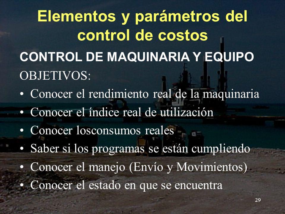 Elementos y parámetros del control de costos