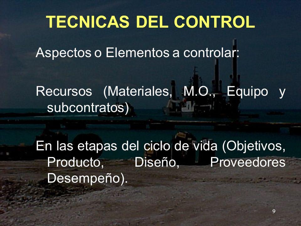 TECNICAS DEL CONTROL Aspectos o Elementos a controlar: