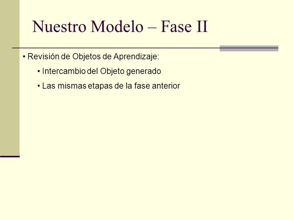 Nuestro Modelo – Fase II