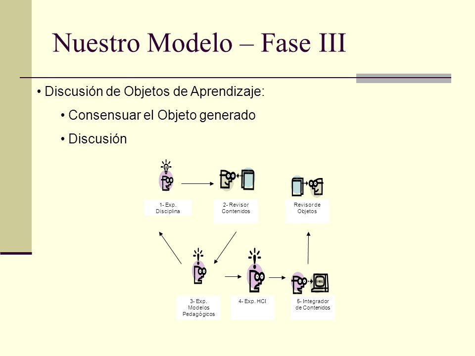 Nuestro Modelo – Fase III