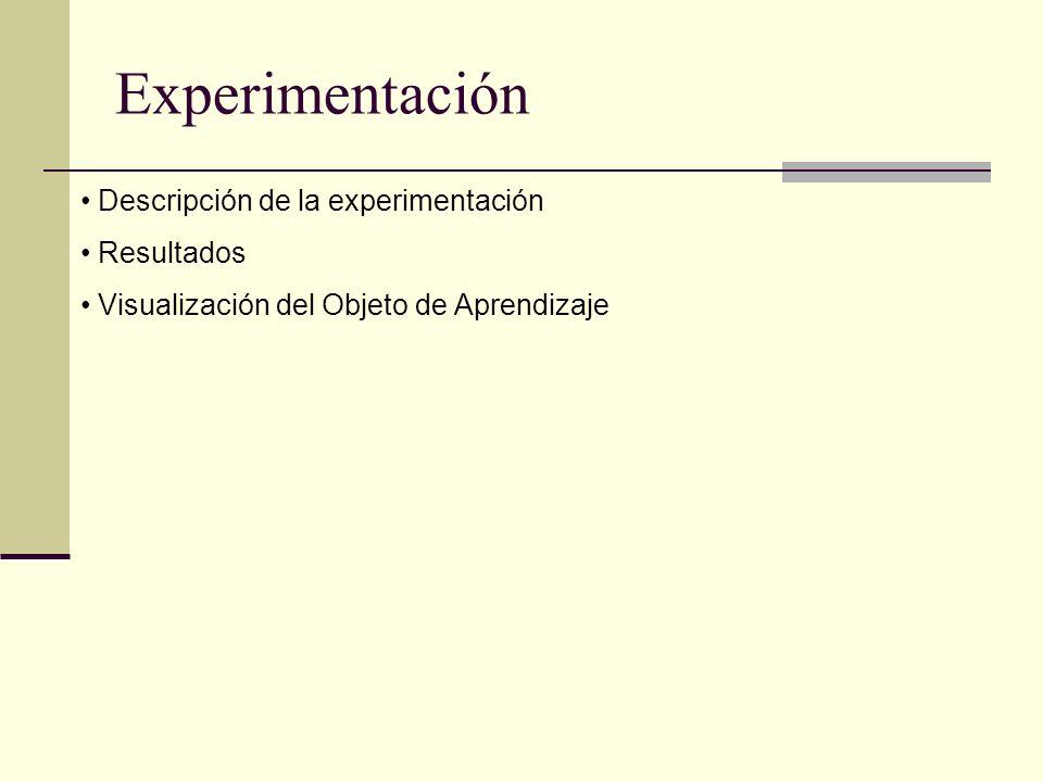 Experimentación Descripción de la experimentación Resultados