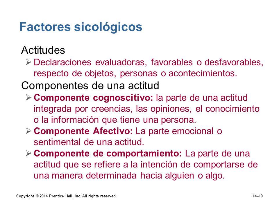 Factores sicológicos Actitudes Componentes de una actitud