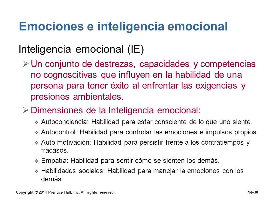 Emociones e inteligencia emocional
