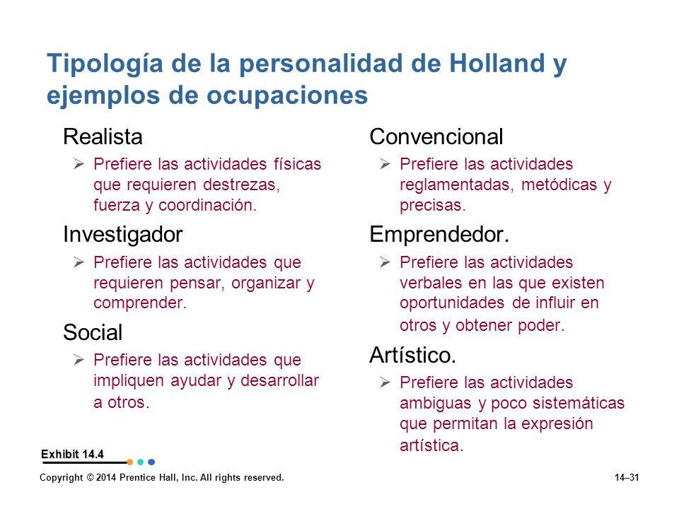 Tipología de la personalidad de Holland y ejemplos de ocupaciones