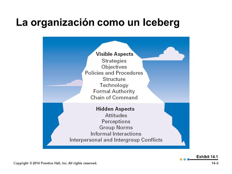 La organización como un Iceberg