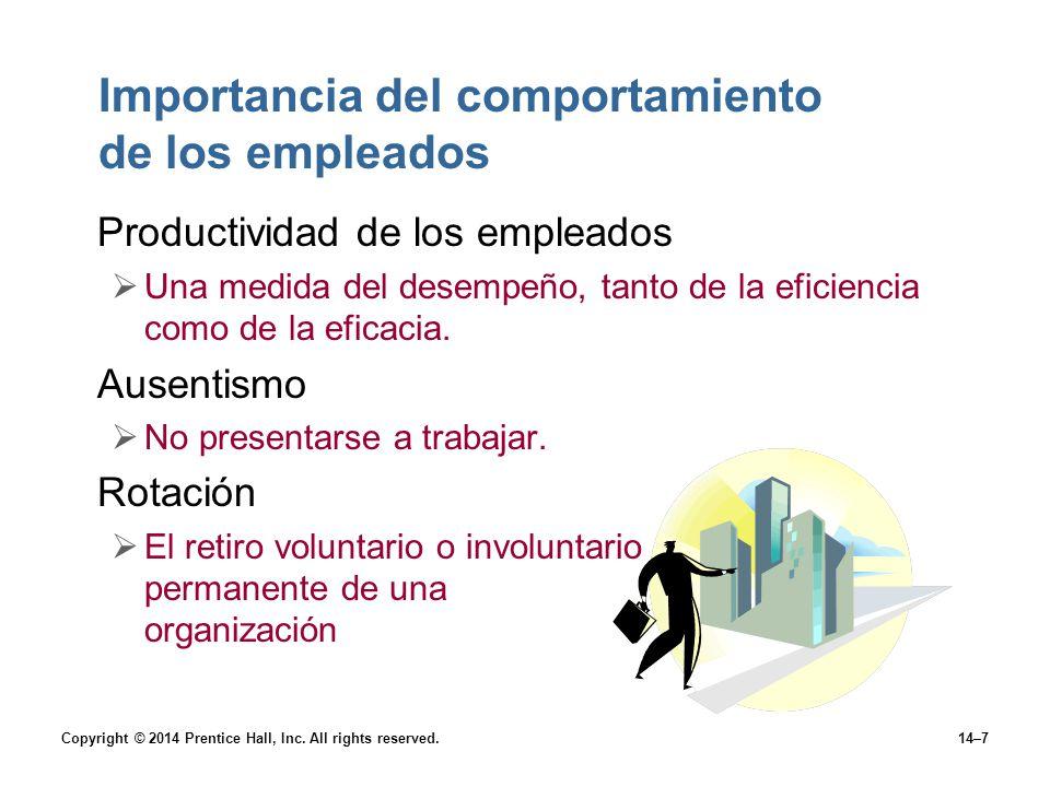 Importancia del comportamiento de los empleados