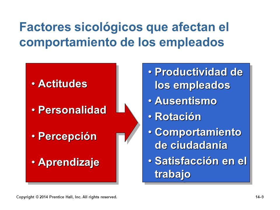 Factores sicológicos que afectan el comportamiento de los empleados