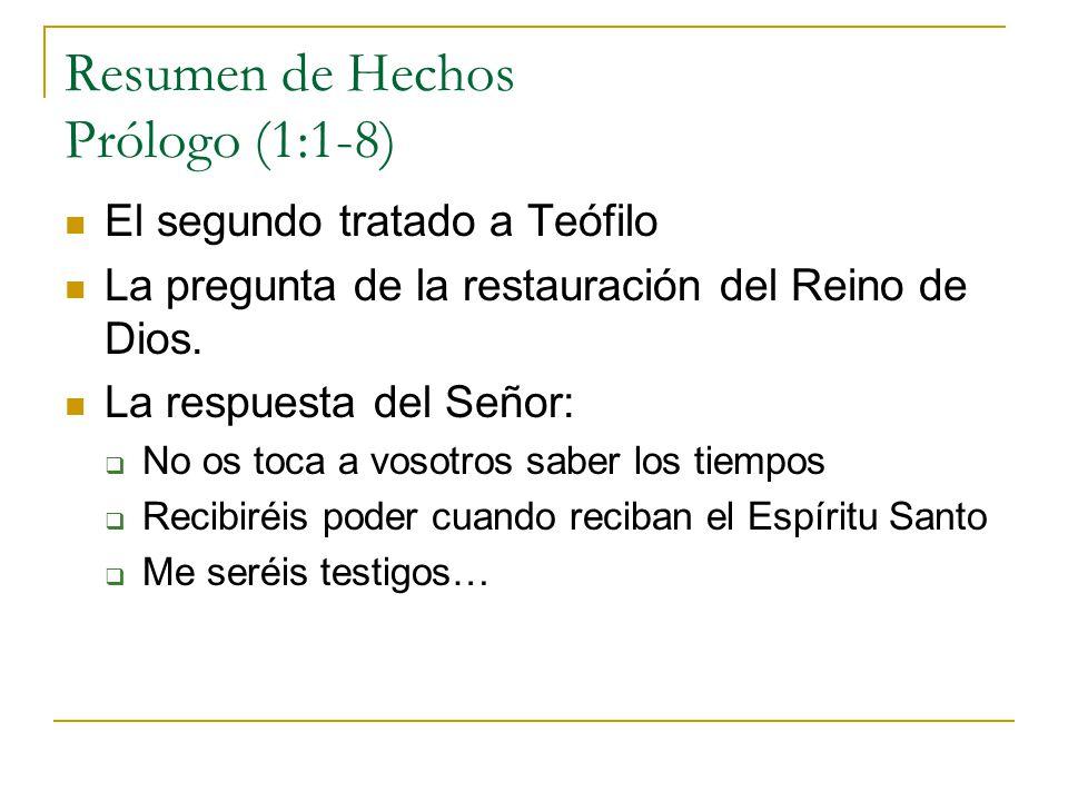 Resumen de Hechos Prólogo (1:1-8)
