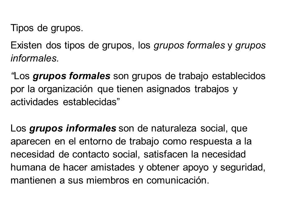 Existen dos tipos de grupos, los grupos formales y grupos informales.