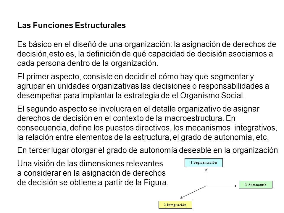 Las Funciones Estructurales