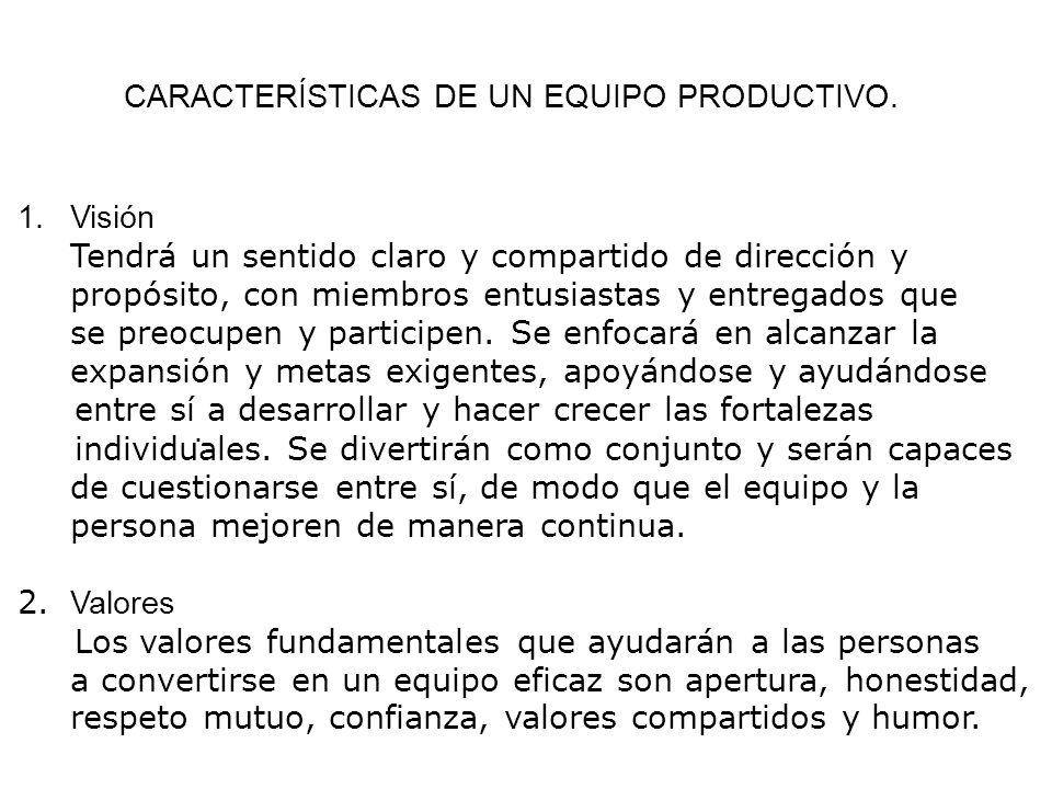 CARACTERÍSTICAS DE UN EQUIPO PRODUCTIVO.