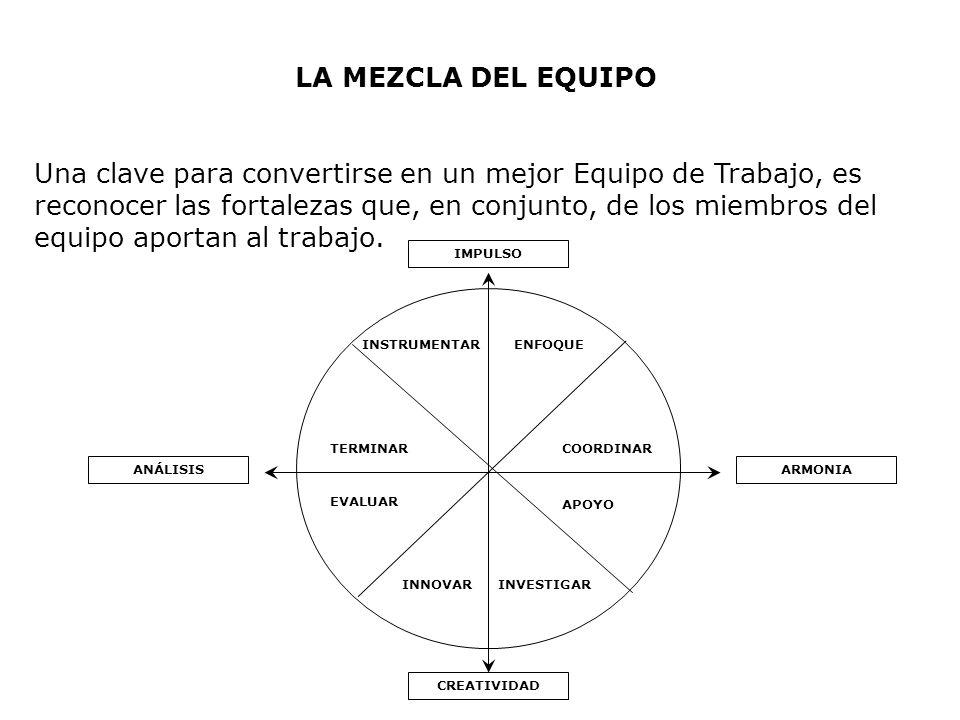 LA MEZCLA DEL EQUIPO