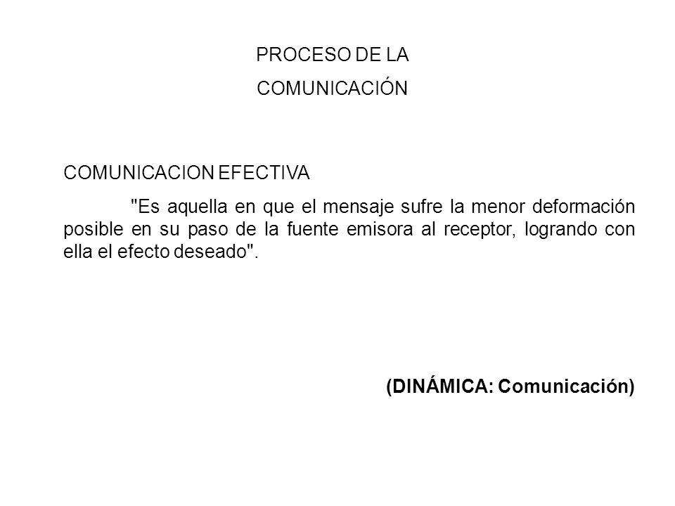 PROCESO DE LA COMUNICACIÓN. COMUNICACION EFECTIVA.