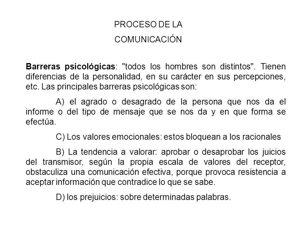 PROCESO DE LA COMUNICACIÓN.