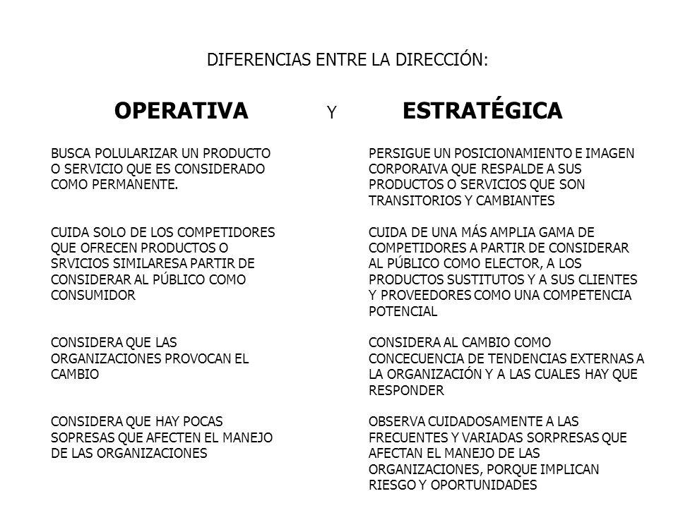 DIFERENCIAS ENTRE LA DIRECCIÓN: