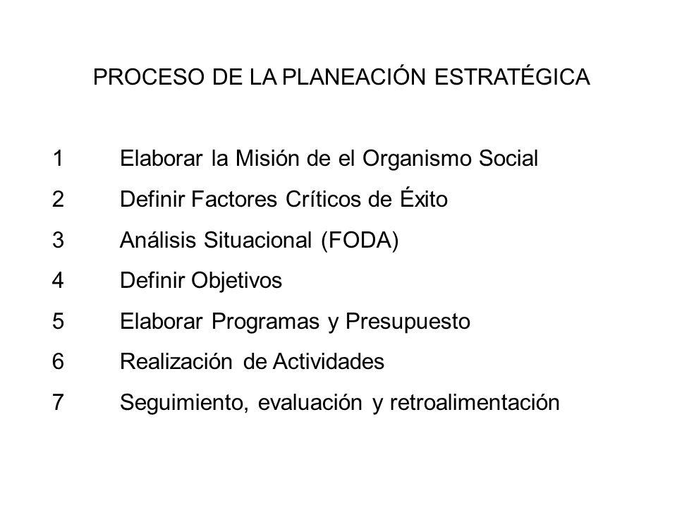 PROCESO DE LA PLANEACIÓN ESTRATÉGICA