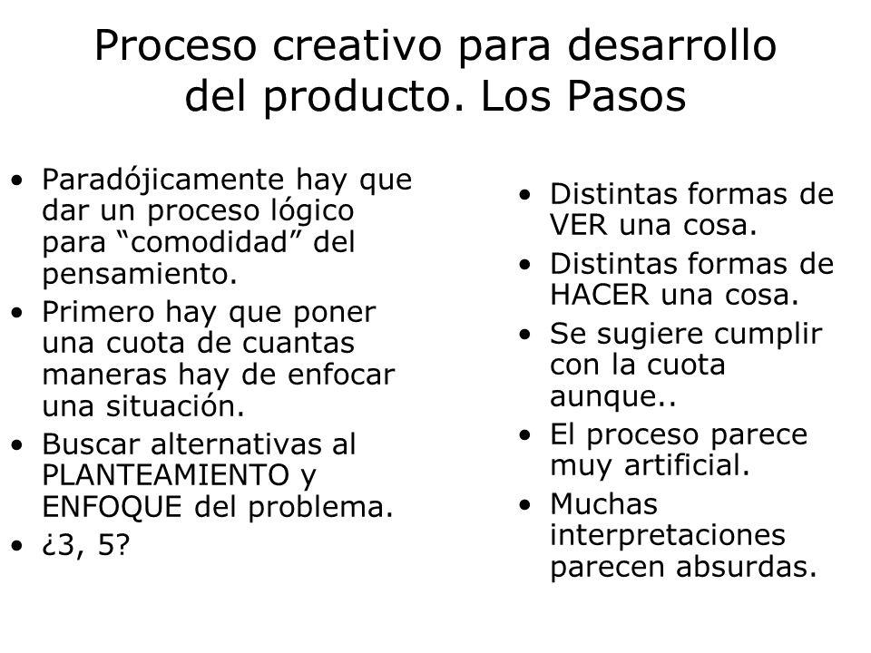 Proceso creativo para desarrollo del producto. Los Pasos