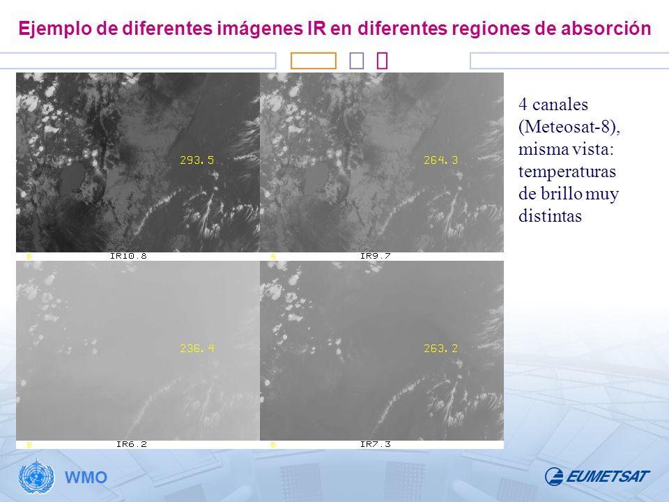 Ejemplo de diferentes imágenes IR en diferentes regiones de absorción
