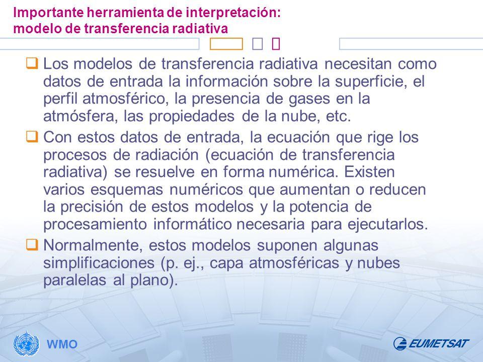 Importante herramienta de interpretación: modelo de transferencia radiativa