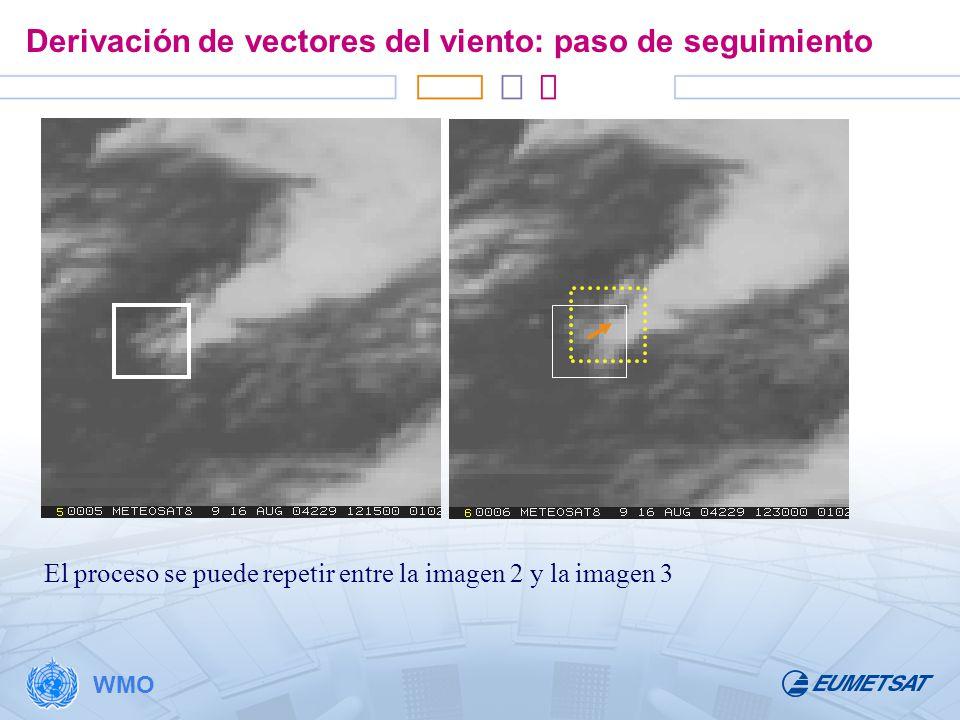 Derivación de vectores del viento: paso de seguimiento
